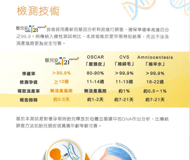 优惠来袭,香港T21敏儿安无创产前检测活动季~